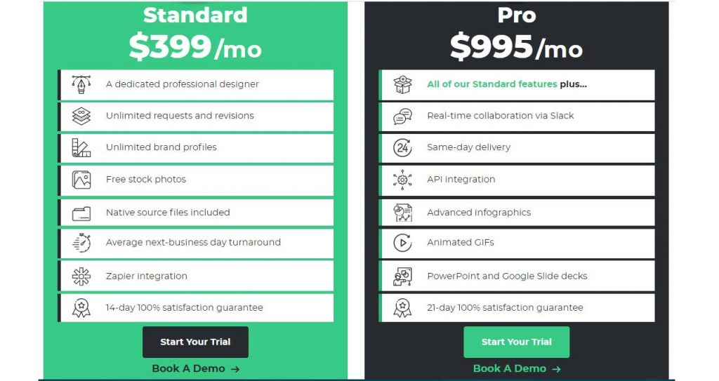 Design Pickle's pricing table